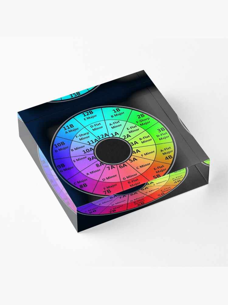 Alternate view of Harmonic Mixing Camelot Wheel - Deejays Acrylic Block