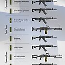 Weapons of the Finnish Jaeger Squad (2018) by nothinguntried