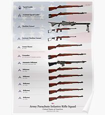 Weapons of the U.S. Paratrooper Squad (Dec. 1944) Poster