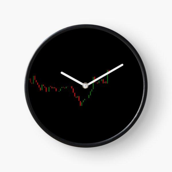Just Trading Clock