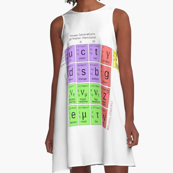 #ParticlePhysics #StandardModel #ElementaryParticle #HiggsBoson Physics A-Line Dress