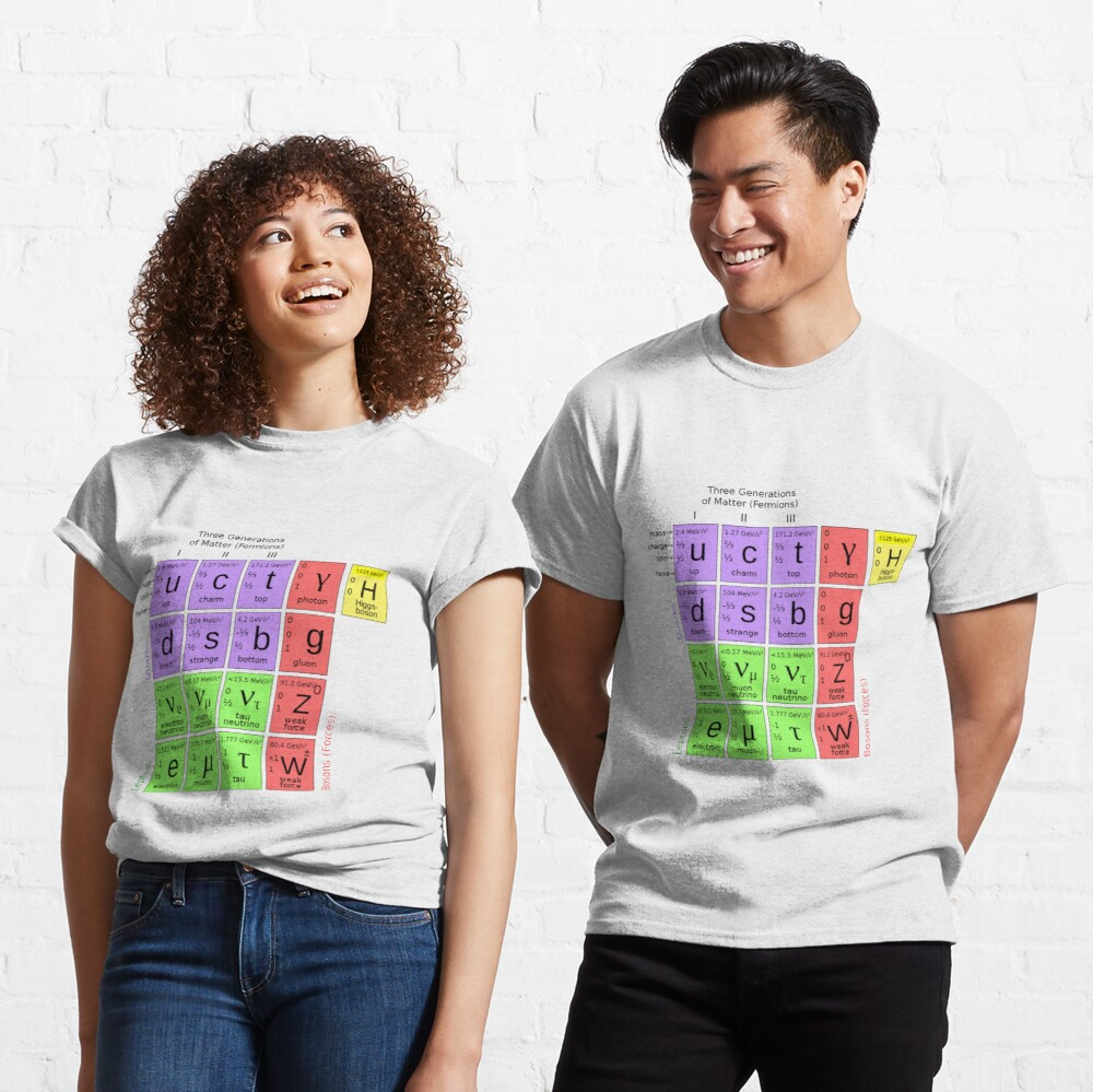 #ParticlePhysics #StandardModel #ElementaryParticle #HiggsBoson Physics Classic T-Shirt