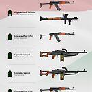 Lövészraj lőfegyverei by nothinguntried
