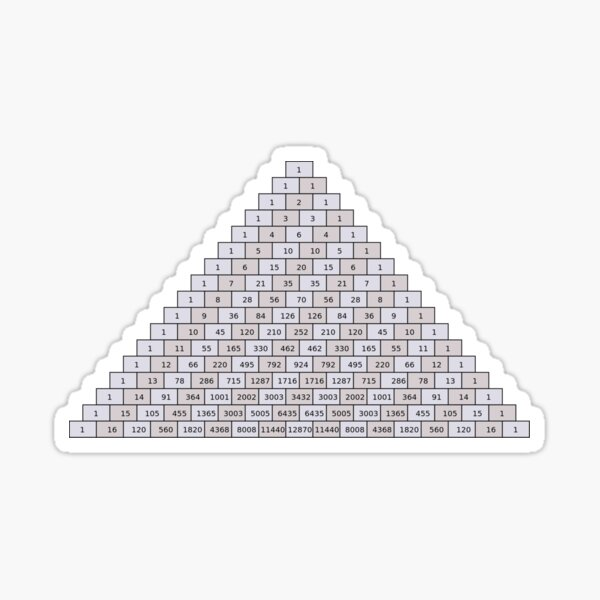 Pascal's Triangle #PascalsTriangle Number Pattern #NumberPattern Sticker