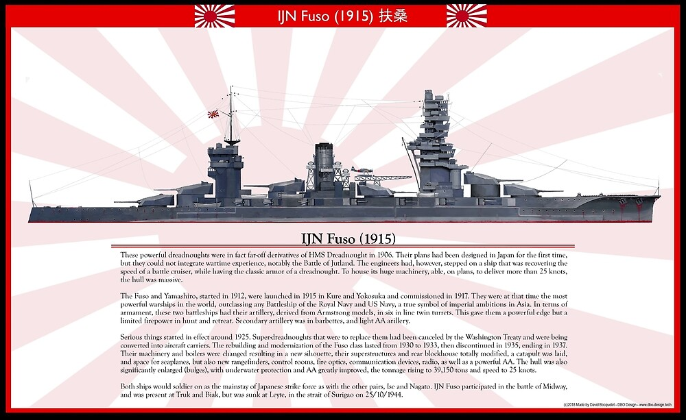 IJN Battleship Fuso by TheCollectioner