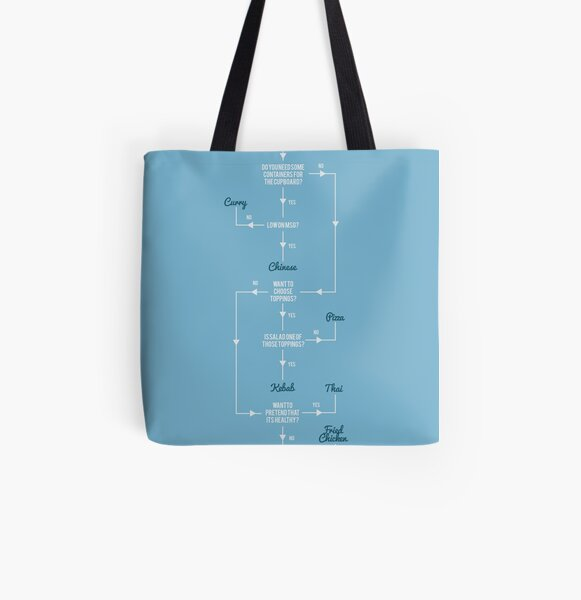 But which takeway? All Over Print Tote Bag