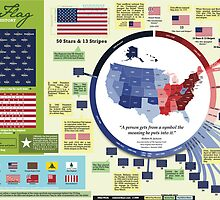 Our Flag: A Graphical History by mikewirth