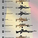 Weapons of the Belgian Para-Commandos by nothinguntried