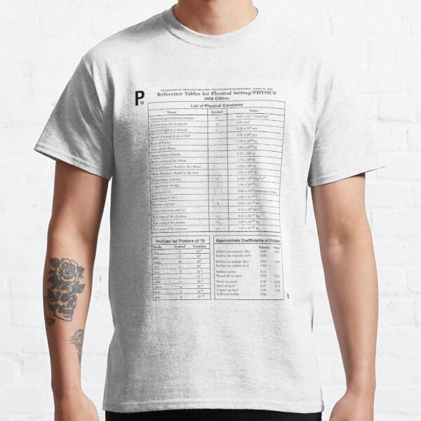 Physical Setting/Physics, Reference Tables - 2006 Edition, Page 1 Classic T-Shirt