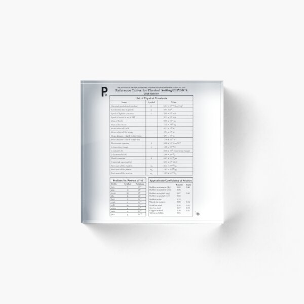 Physical Setting/Physics, Reference Tables - 2006 Edition, Page 1 Acrylic Block