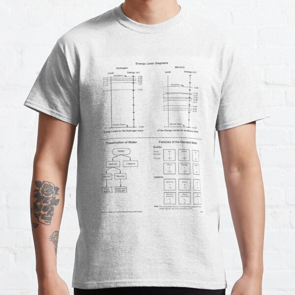 Physical Setting/Physics, Reference Tables - 2006 Edition, Page 3 Classic T-Shirt