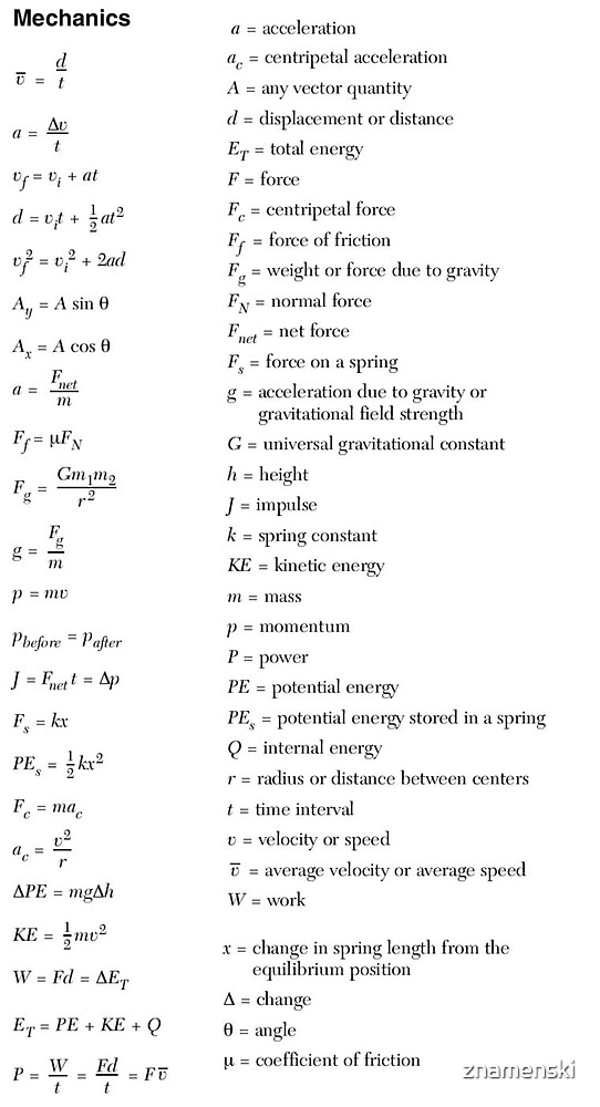 Physical Setting/Physics, Reference Tables - 2006 Edition, Page 6 by znamenski