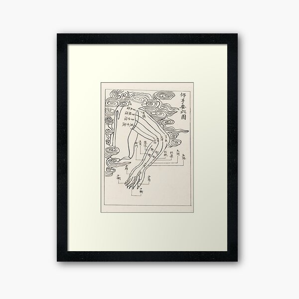 Acupuncture points and meridians-The arm Framed Art Print