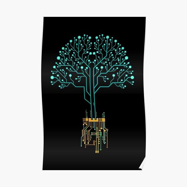Tech Tree Poster