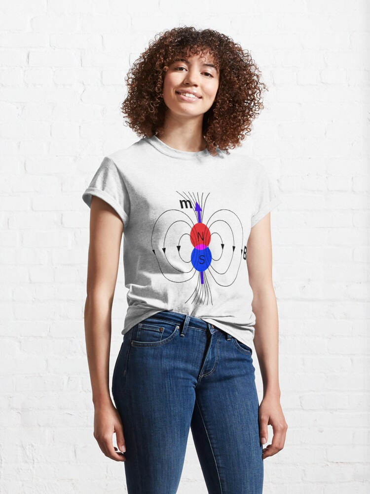 Alternate view of A #magnetic #dipole is the limit of either a closed loop of #electric #current or a pair of poles as the dimensions of the source are reduced to zero while keeping the magnetic moment constant Classic T-Shirt