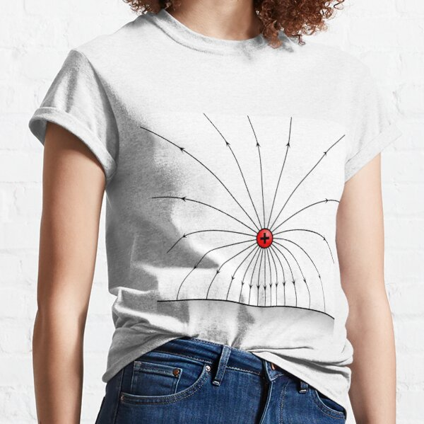 #Electric #Field Surrounds an Electric #Charge, and Exerts #Force on other Charges in the Field, Attracting or Repelling them Classic T-Shirt