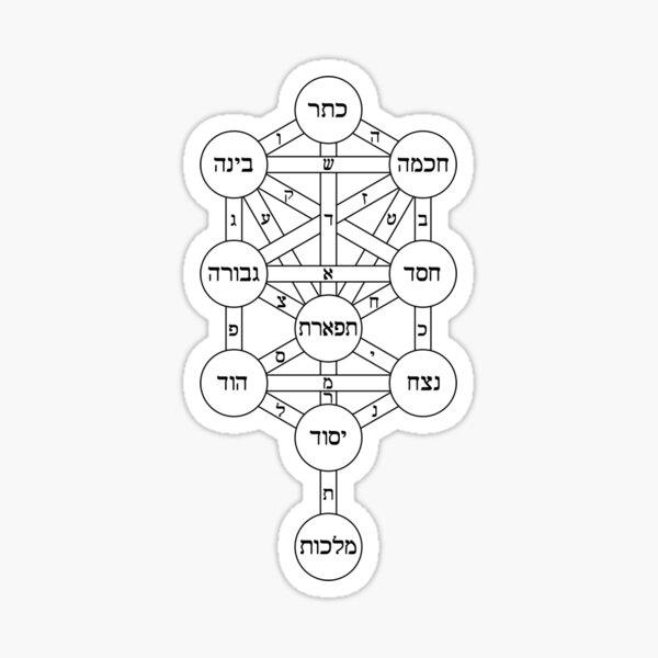 Tree of Life (Kabbalah) Sticker