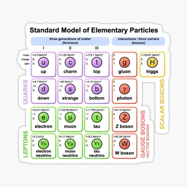 Physique des particules Femme T-shirt Boson de Higgs découverte Art Theory Particule élémentaire