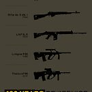 100 Years of Australian Service Rifles by nothinguntried