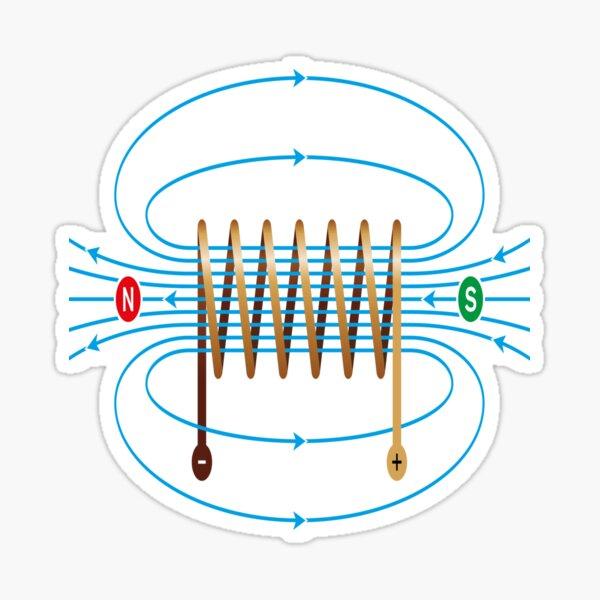 #Electromagnetic #Coil #ElectromagneticField #Physics  Sticker