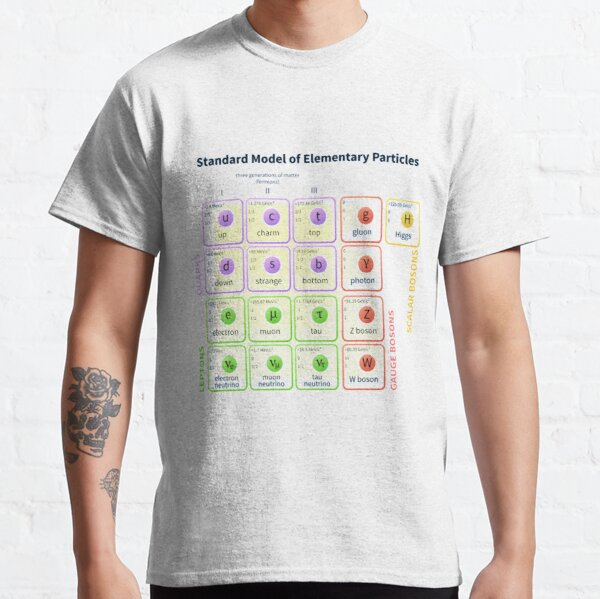 Physics Prints,  #Standard #Model Of #Elementary #Particles Classic T-Shirt