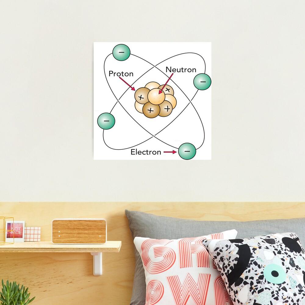 Atom Proton Neutron Electron Nucleus: Photographic Print