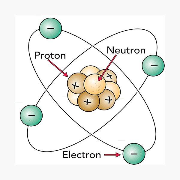 Atom Proton Neutron Electron Nucleus Photographic Print
