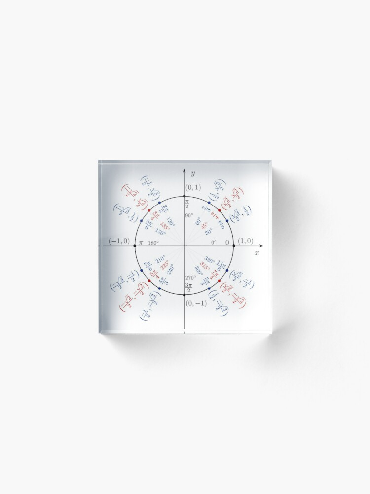 Alternate view of   #UnitCircle, #Circle, #Trigonometry, #Sine, Trigonometric Functions, Cartesian Coordinate, System, Mathematics Acrylic Block