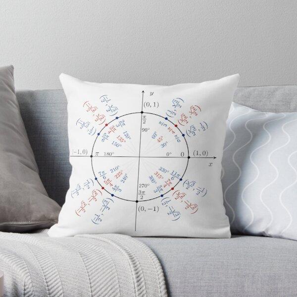 #UnitCircle, #Circle, #Trigonometry, #Sine, Trigonometric Functions, Cartesian Coordinate, System, Mathematics Throw Pillow
