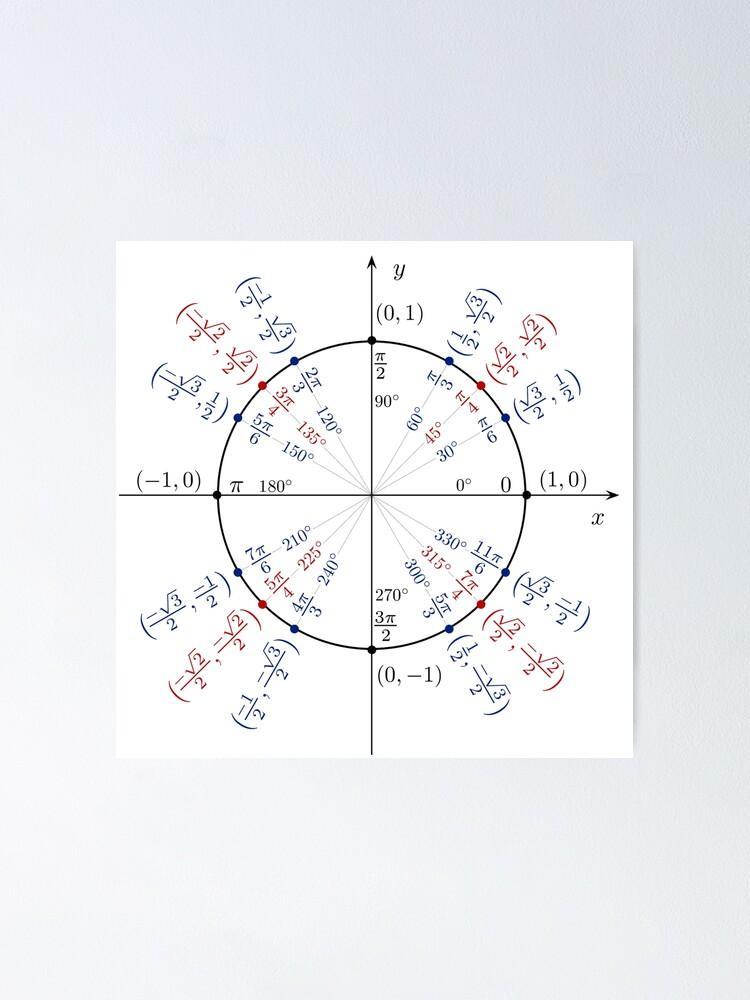 Alternate view of   #UnitCircle, #Circle, #Trigonometry, #Sine, Trigonometric Functions, Cartesian Coordinate, System, Mathematics Poster