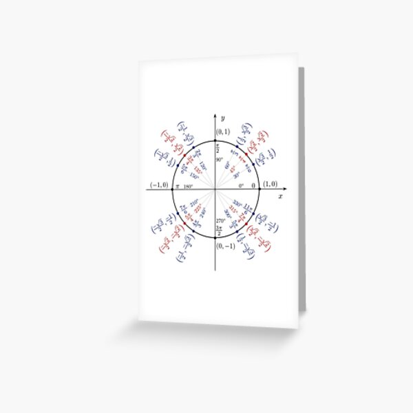 #UnitCircle, #Circle, #Trigonometry, #Sine, Trigonometric Functions, Cartesian Coordinate, System, Mathematics Greeting Card