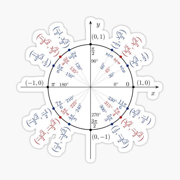 #UnitCircle, #Circle, #Trigonometry, #Sine, Trigonometric Functions, Cartesian Coordinate, System, Mathematics Sticker