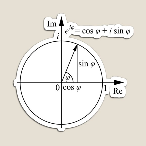 #Formula, #Mathematics, #Equation, #Imaginary, Complex Number, Mathematician, Trigonometric, Functions Magnet