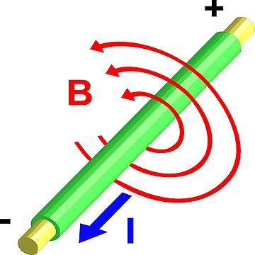#Formula, #Mathematics, #Equation, #Imaginary, Complex Number, Mathematician, Trigonometric, Functions by znamenski