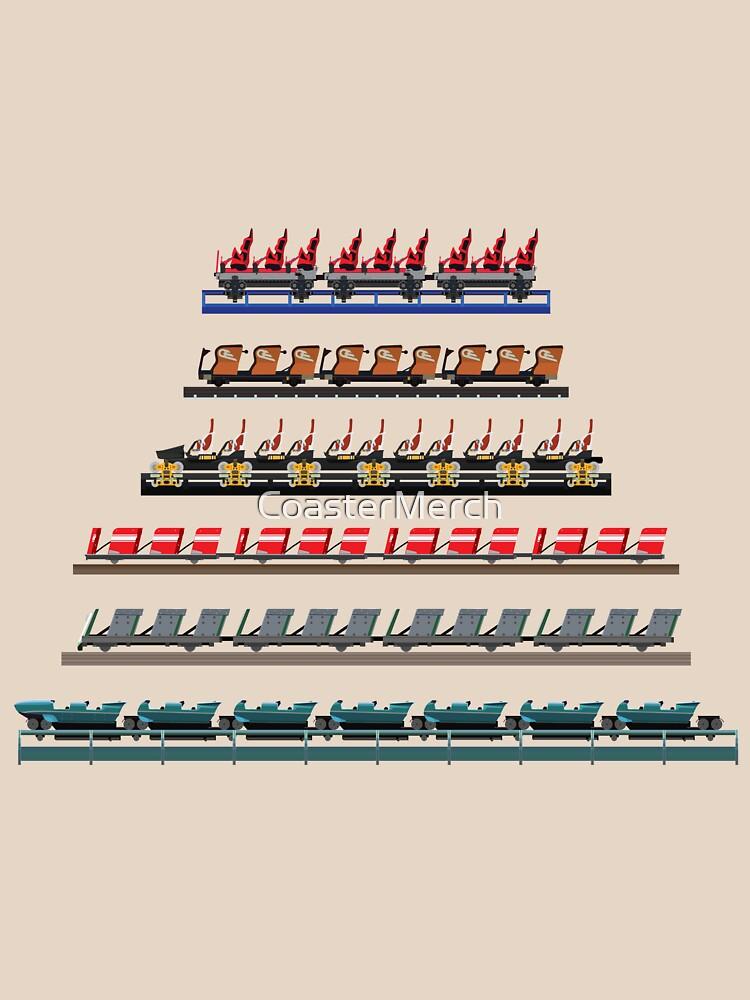 Kennywood Coaster Trains Design by CoasterMerch