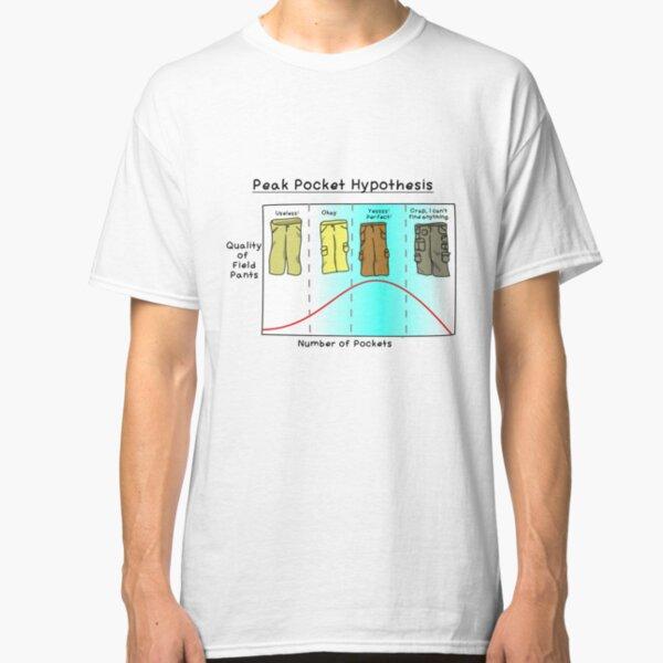Peak Pocket Hypothesis Classic T-Shirt
