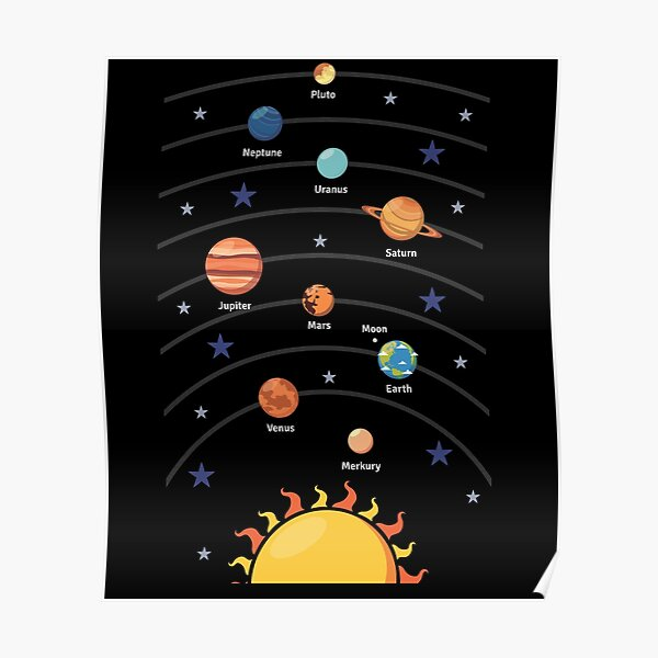 Solar System with the Planets  Poster