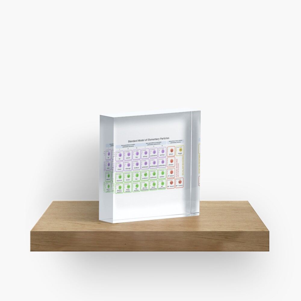 #Standard #Model of #Elementary #Particles Acrylic Block