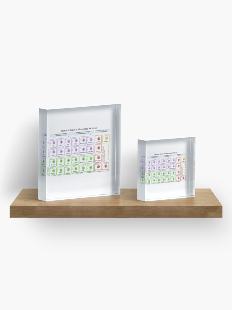Alternate view of #Standard #Model of #Elementary #Particles Acrylic Block