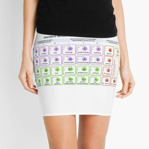 #Standard #Model of #Elementary #Particles Mini Skirt