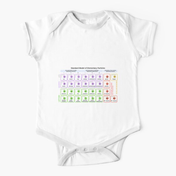#Standard #Model of #Elementary #Particles Short Sleeve Baby One-Piece