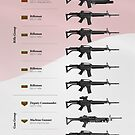 Weapons of the Indonesian Army Rifle Team by nothinguntried