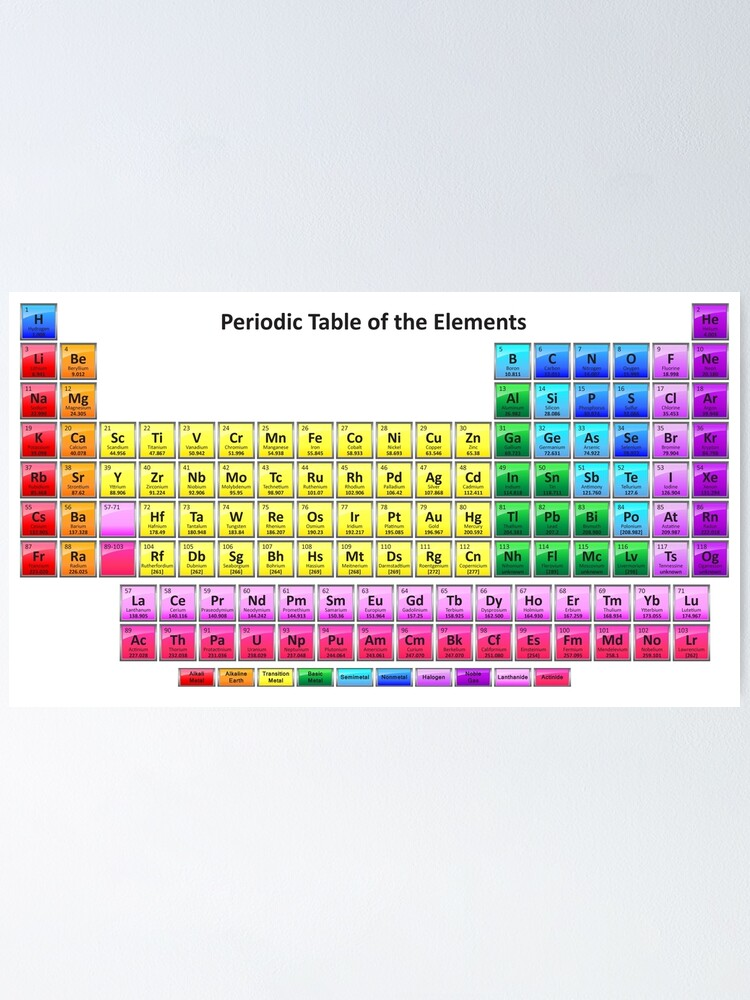 Alternate view of #Mendeleev's #Periodic #Table of the #Elements Poster
