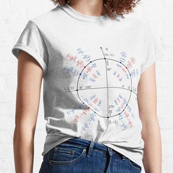 Unit circle angles. Trigonometry, Math Formulas, Geometry Formulas Classic T-Shirt