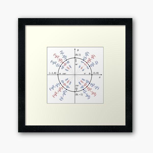 Unit circle angles. Trigonometry, Math Formulas, Geometry Formulas Framed Art Print