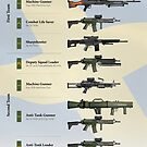 Weapons of the Swedish Army Rifle Squad (2019) by nothinguntried