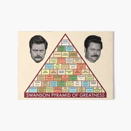 Swanson Pyramid of Greatness Art Board Print
