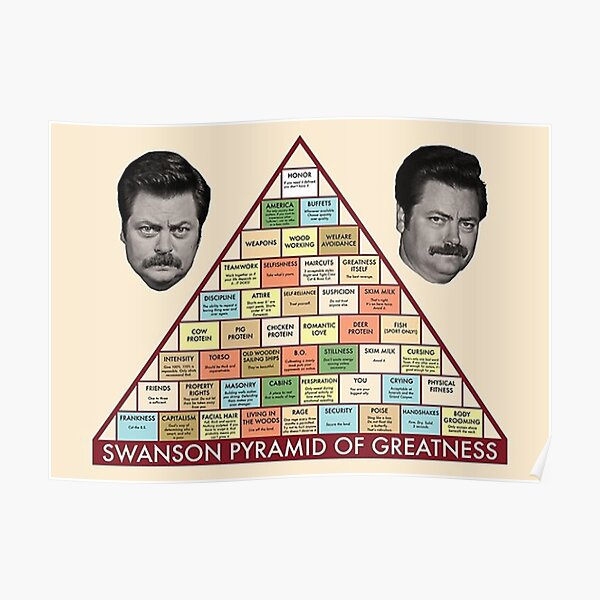 Swanson Pyramid of Greatness Poster