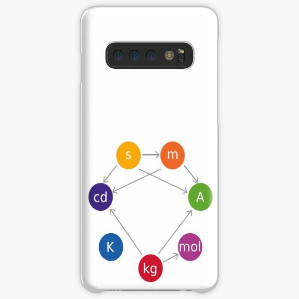 The seven #SI base #units and the #interdependency of their #definitions Samsung Galaxy Snap Case