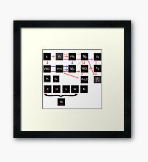 Calculations Framed Print